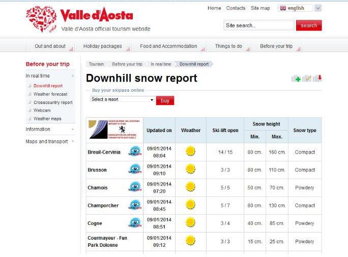 Biuletyn śnieżny w Dolinie Aosty, publikowany przez Regionalne Biuro Meteorologiczne w Dolinie Aosty.