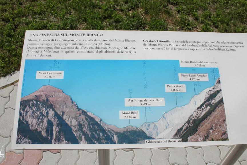 Masyw Mont Blanc. Ze ścieżki można podziwiać najwyższe szczyty Alp.