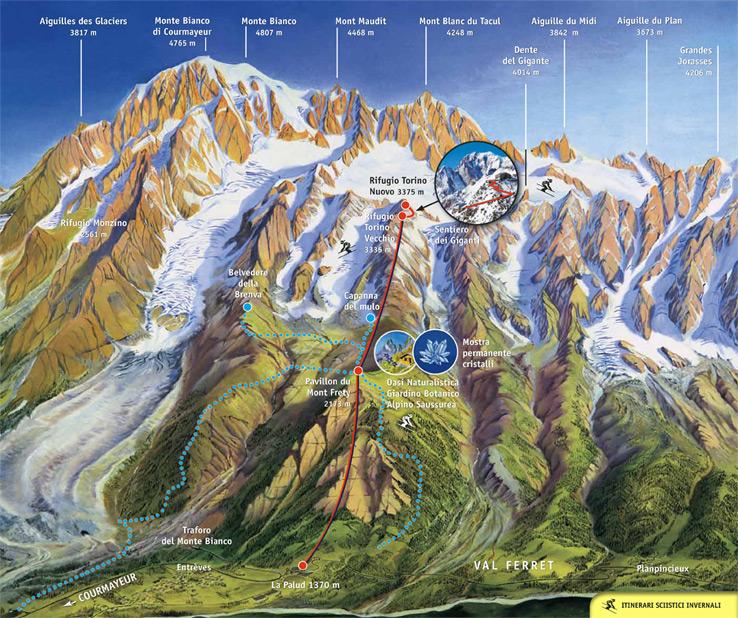 Trasa kolejski na Mont Blanc