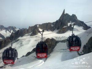 Kolejka Panormanic Mont Blanc jednorazowo zabiera 12 osób w trzy wagoniki.
