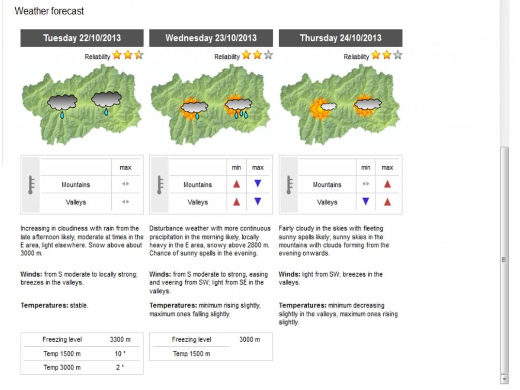 Strona internetowa Regionu Doliny Aosty - Prognoza pogody.