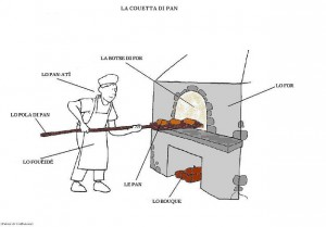 Materiały do nauki patois. Zawód piekarz.