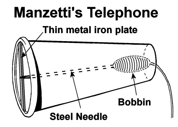 Projekt telefonu Manzetti