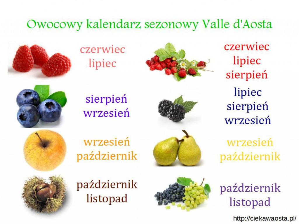 Owoce sezonowe Valle Aosta