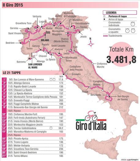 Nell'infografica realizzata da centimetri la planimetria generale del Giro d'Italia 2015. ANSA/CENTIMETRI