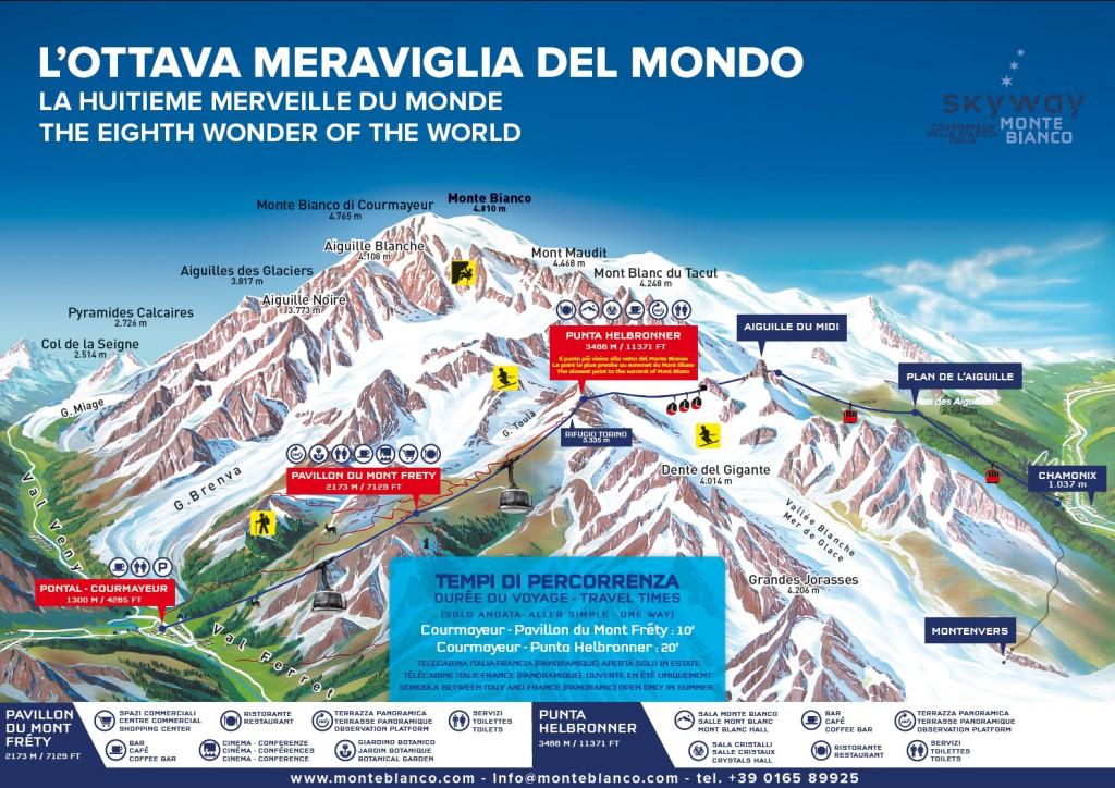 Trasa kolejki przez masyw Mont Blanc.